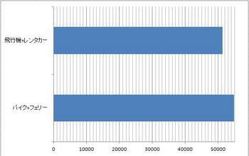比較グラフ.jpg