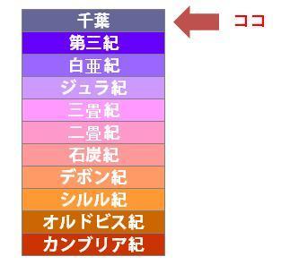 chisou_jidai_new.jpg