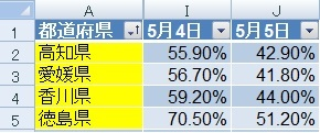 sikoku_4ken.jpg